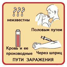 причины гепатита ц