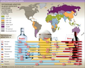 статистика потребления алкоголя в мире