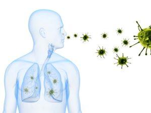 слабая имунная система как причина туберкулеза