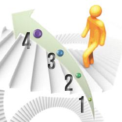 4 шага для избавления от зависимости
